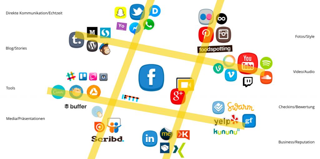 SMHASH: Social Media Hashtag by bastiankbx